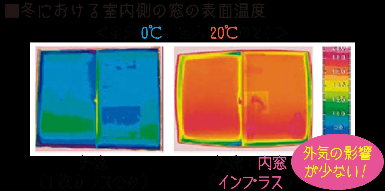 高い断熱性能で、夏も冬も快適