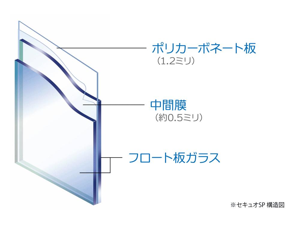 セキュオSP商品画像