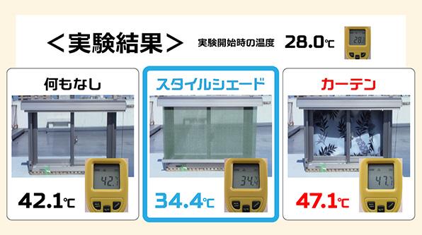 スタイルシェード温度比較実験