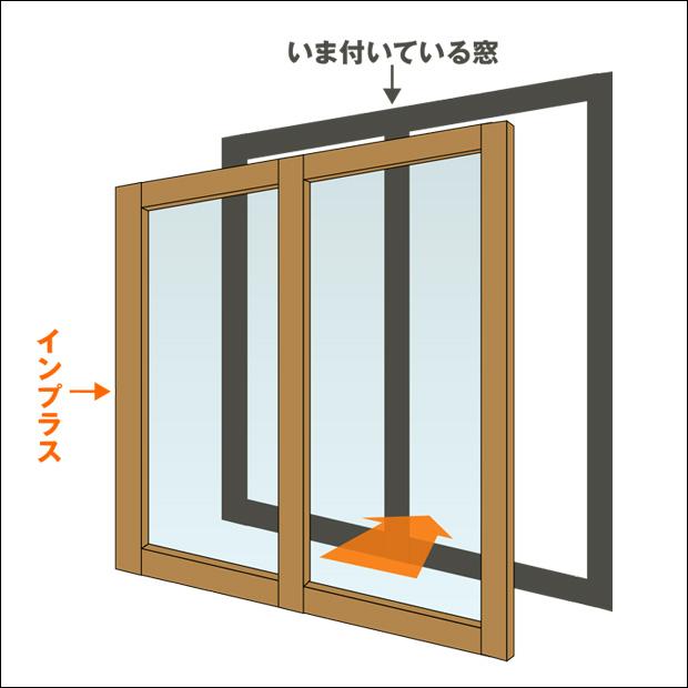 内窓のインプラスを付けてみました!①