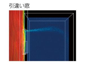 縦すべり出し窓の採風効果比較