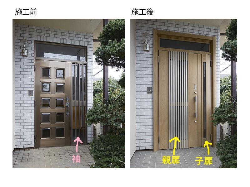 玄関ドアを広くする方法はコレ!1日で終わるリフォームとは